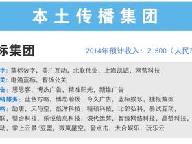 《2015年中国广告代理商》一览表