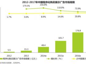 移动化+整合:浅析中国程序化购买的新趋势